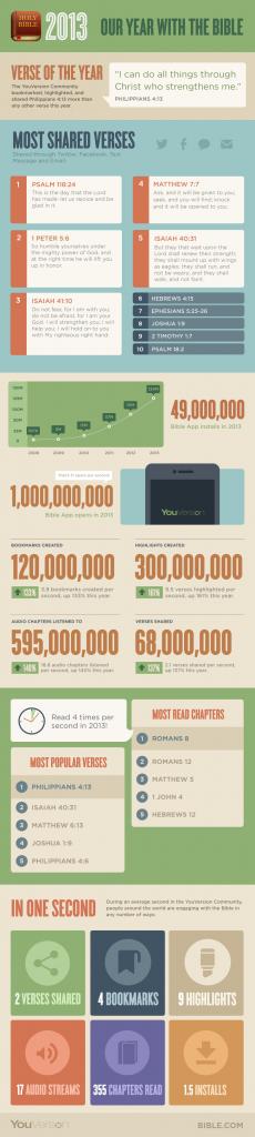 BH66-14-7448-圖2(原圖)-YV-Infographic-2013-Judson