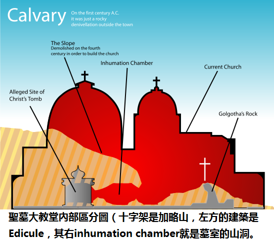 pic-3-golgotha_cross-section